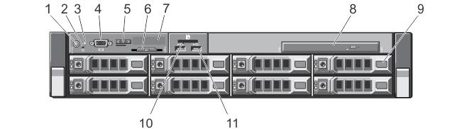 R720xd slots