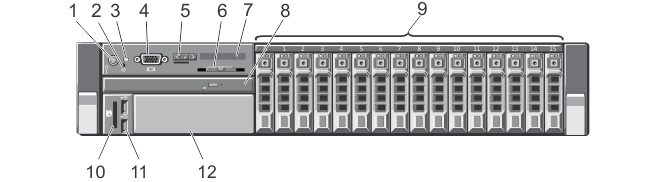 Dell PowerEdge R720 and R720xd Owner's Manual