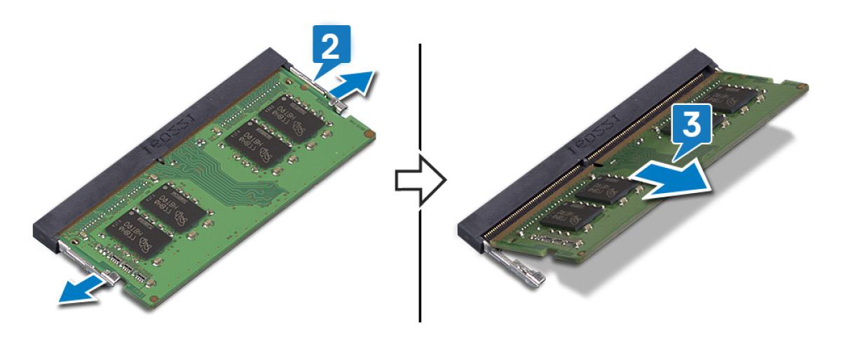 圖:卸下記憶體模組