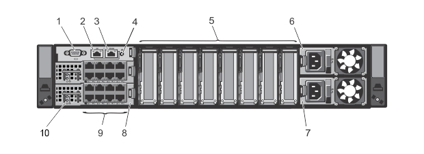 Dell Chassis Management Controller Version 2 0 for PowerEdge