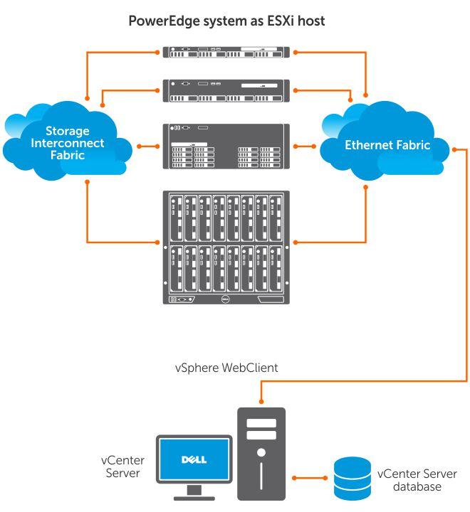 vmware vsphere 6 manual pdf