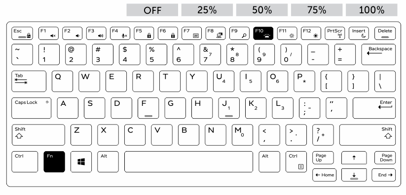 how to turn off keyboard on asus laptop
