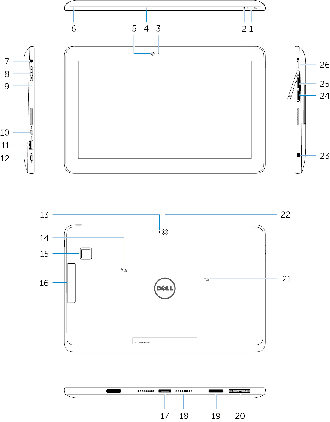 Image: Tablet features