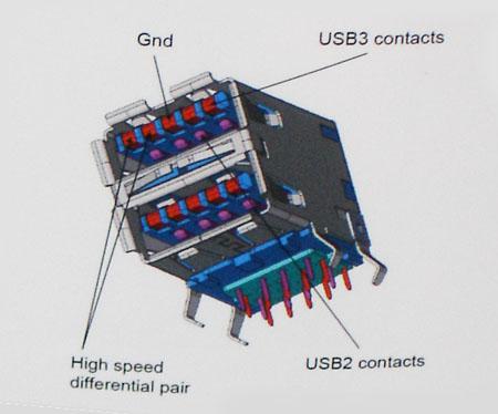 USB-tiedonsiirtorajapinta