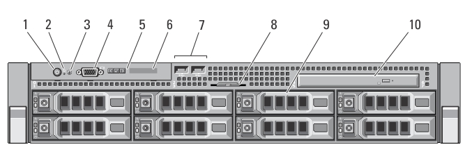Dell PowerEdge R520 Owner's Manual