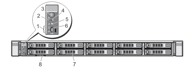 Dell PowerEdge R620 Owner's Manual