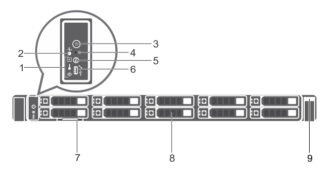Dell PowerEdge R630Owner's Manual
