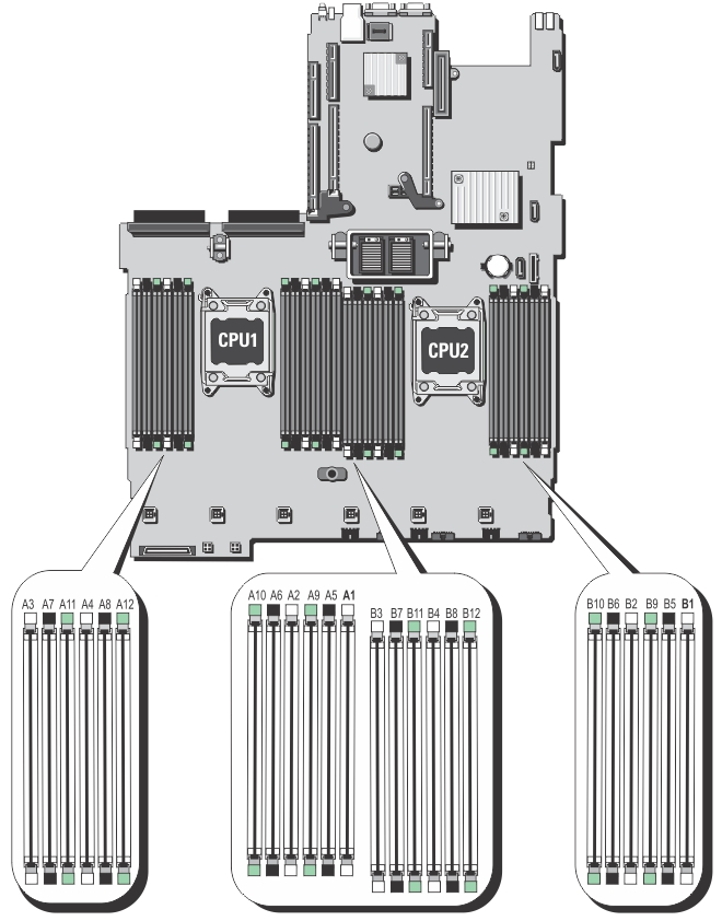 Dell PowerEdge R820 Owner's Manual