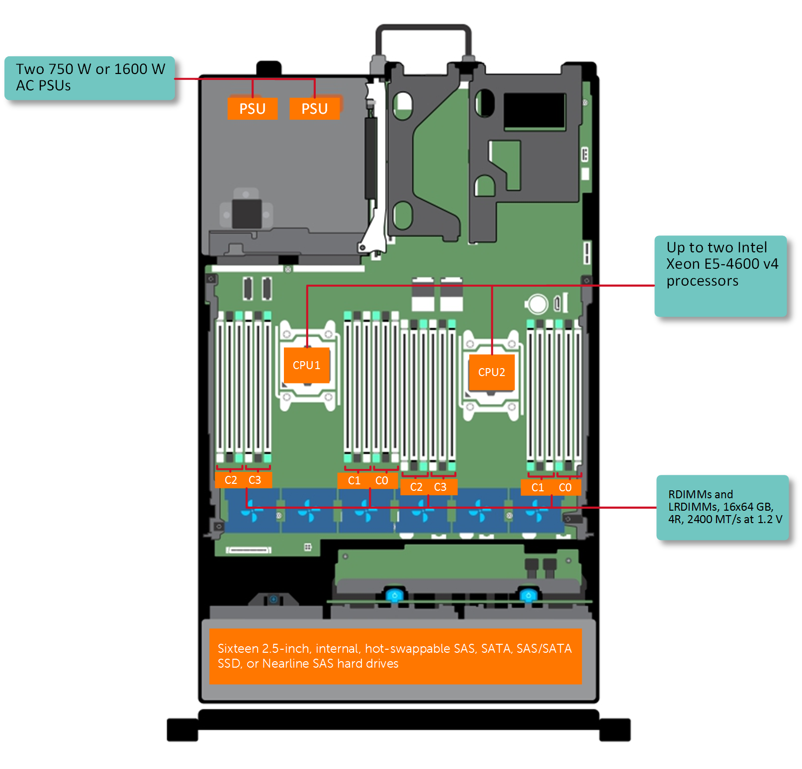 Dell Xps 8300 Wiring Diagram further I7 Block Diagram also Dell M1330 Motherboard Schematic in addition Dell Dimension 2400 Diagram besides Techov1. on dell dimension 2400 wiring diagram