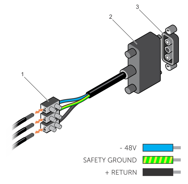 Illustration of a DC power connector and wiring block.