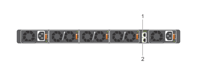 Illustration of the S4048–ON RS–232 Console Ports