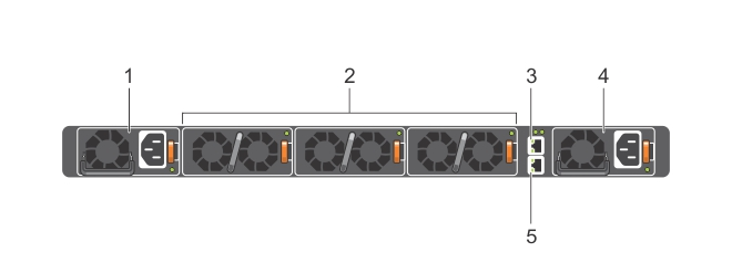 Illustration of the S4048–ON PSU-side view.