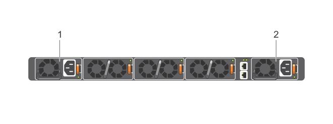 S4048–ON Power Supply Units (PSUs)