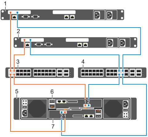 with dual two-port connected to host servers through two switches.