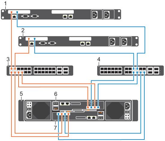 dell port diagram product wiring diagrams \u2022 dell optiplex 7010 back panel dell storage center scv2000 and scv2020 storage system getting rh dell com dell poweredge 2950 port diagram dell xps 13 port diagram