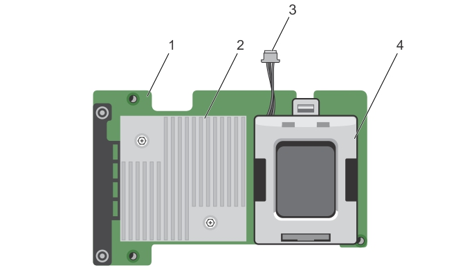 This image shows features of Shared PERC 8 Internal card.