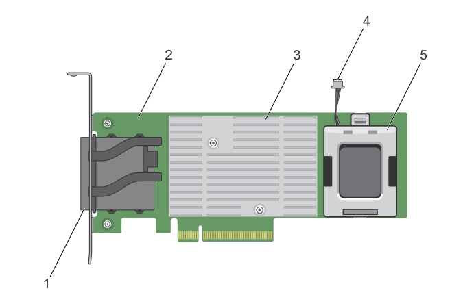 This image shows the features of Shared PERC 8 External card.