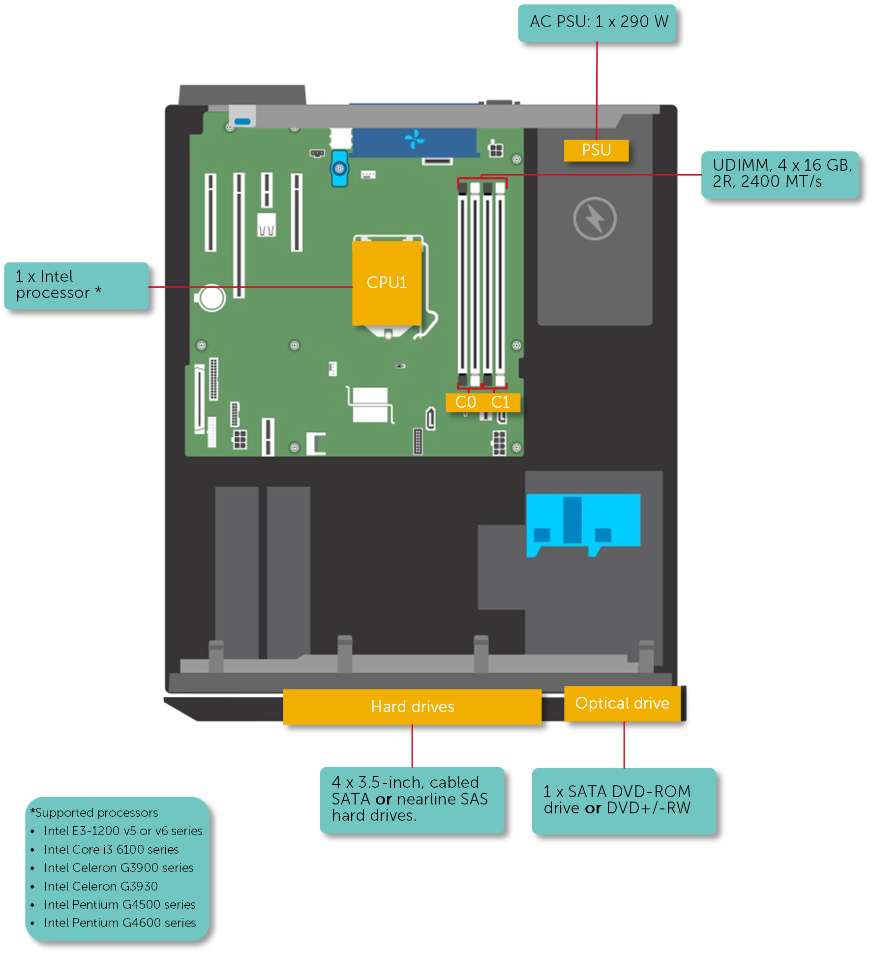 Dell PowerEdge T130 Owner's Manual