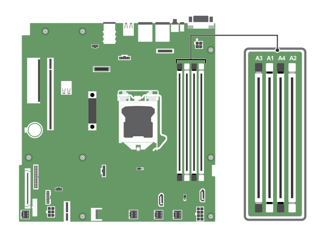 This image shows the location of the memory sockets on the system board.